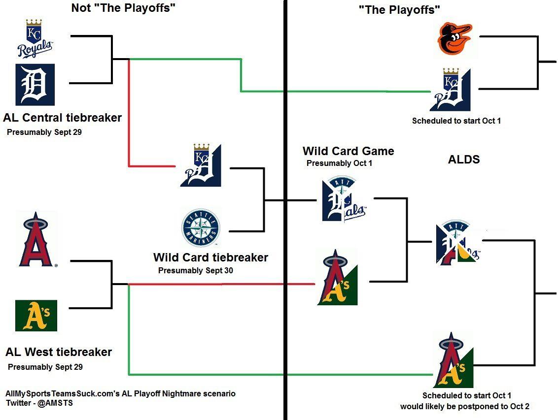 AL Playoff Nightmare