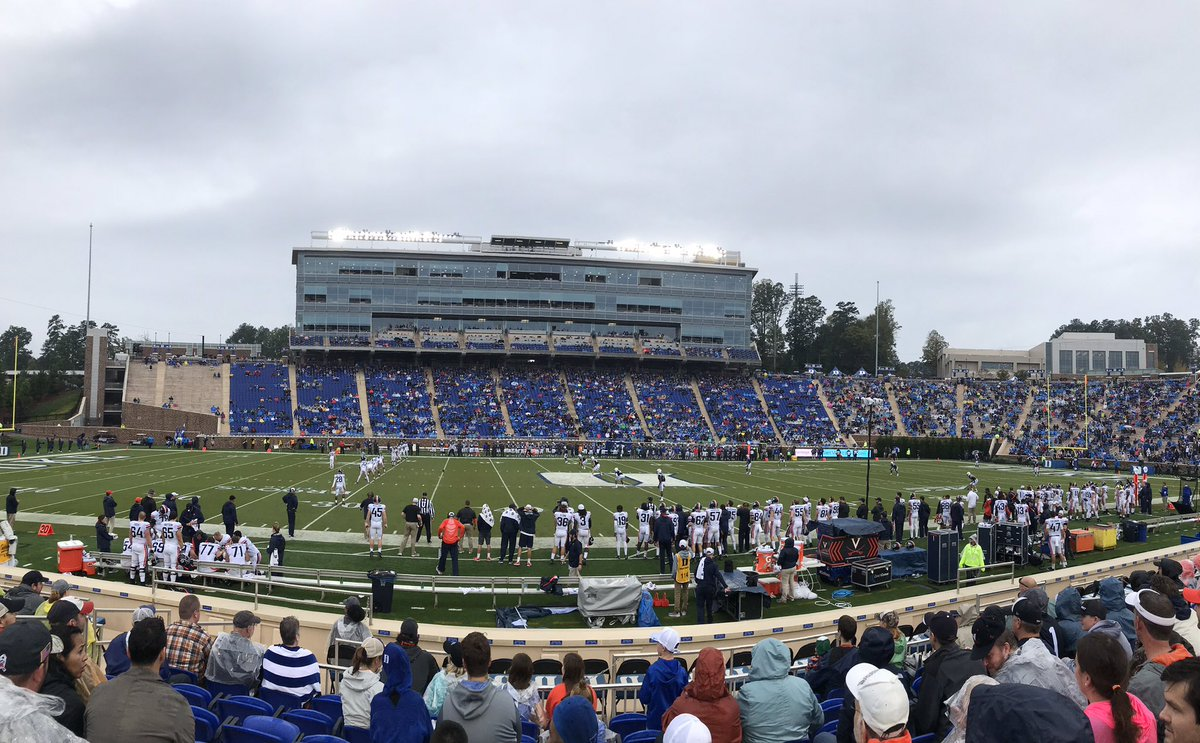 Duke hosts Virginia in front of a small crowd